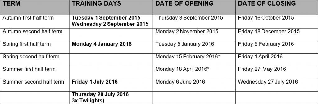 Isee test dates in Australia